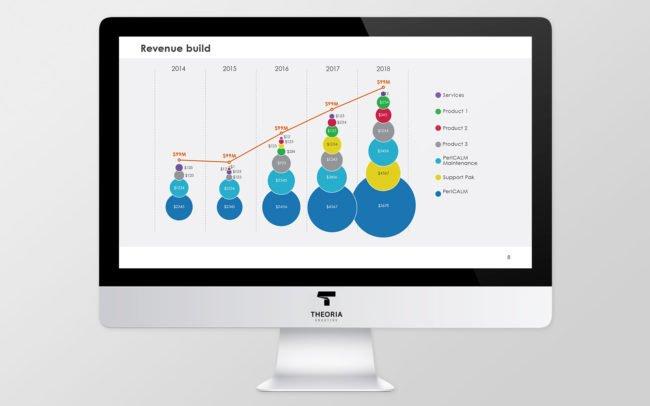 financial slides design