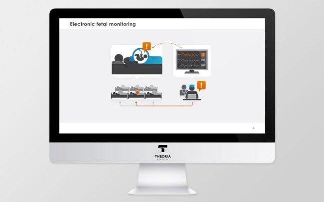 fundraising presentation design