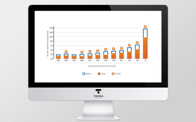 graphs charts design