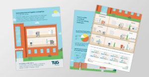 healthcare infographics design